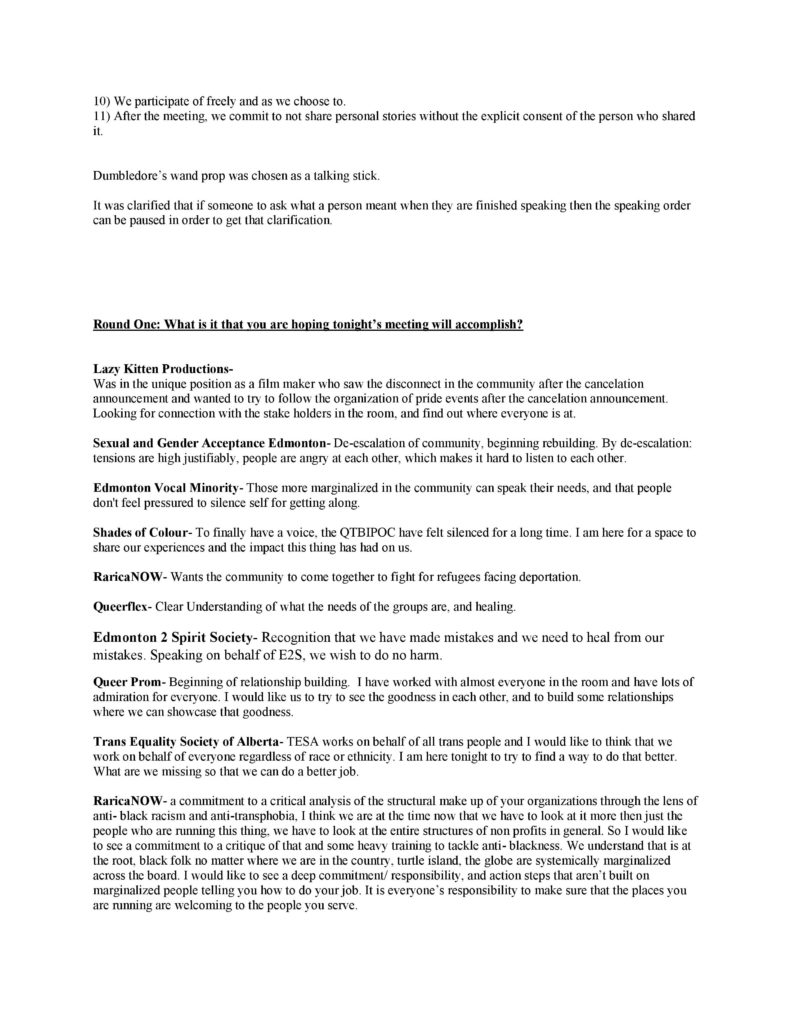 Minutes for the Edmonton LGBTQ2S+ Community Summit (April